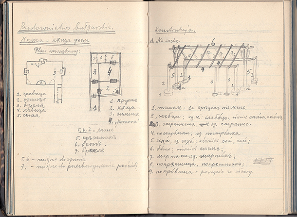 Józef Obrębski's notebook from his fieldwork in Bulgaria, 1927.